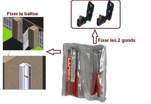 kit de fixation Portillon alu